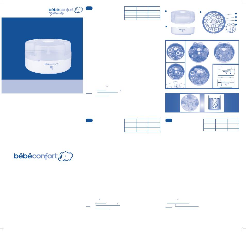 инструкция по эксплуатации Bebe Confort Express Microwave