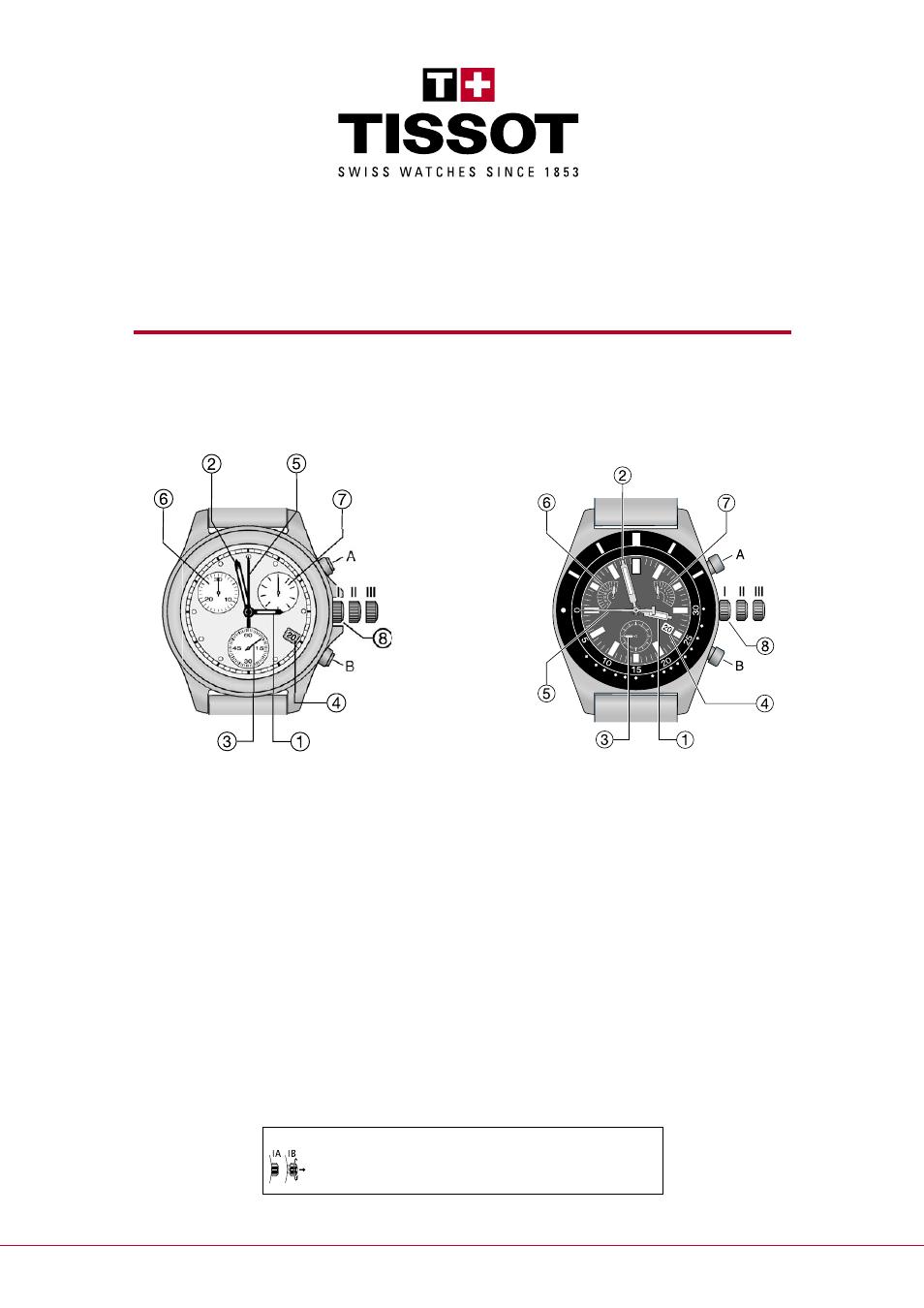 Часы tissot инструкция по эксплуатации