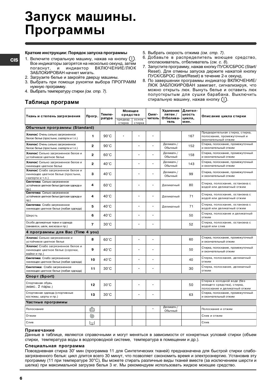 Инструкция Стиральной Машины Индезит Witl 867