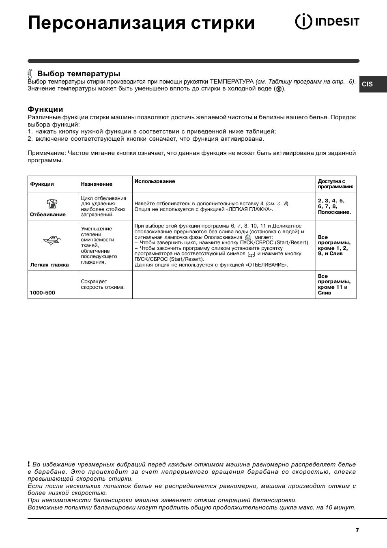 indesit wiun 100 инструкция по применению