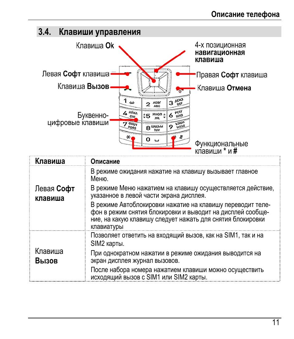 Клавиши управления Инструкция по эксплуатации Fly DS160 Страница 13 / 47