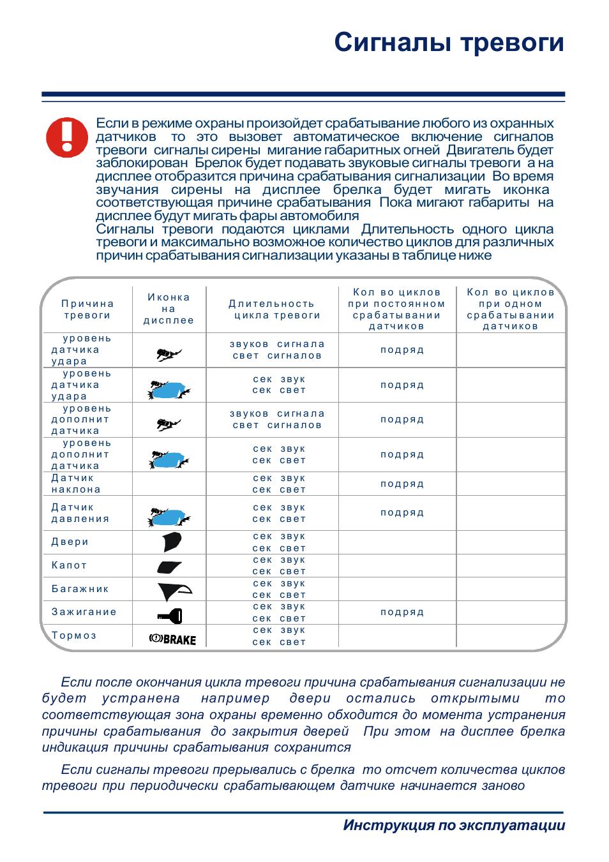Аура ргл 6202 схема подключения