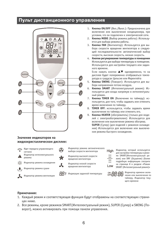 Инструкция elenberg prt 9050