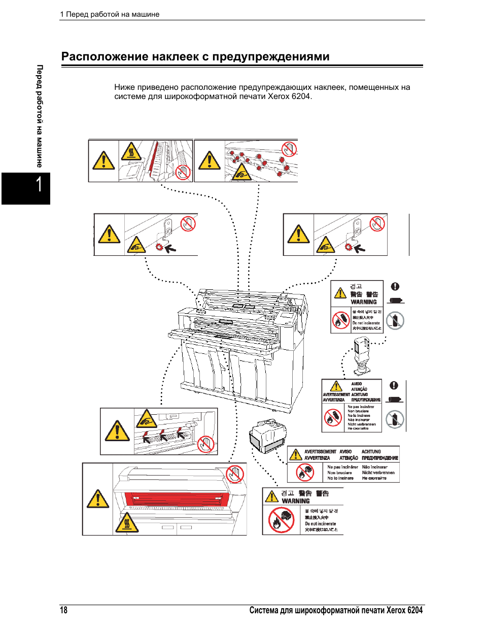 Расположение наклеек с предупреждениями Инструкция по эксплуатации Xerox 6204 RU Страница 26 / 218 Оригинал