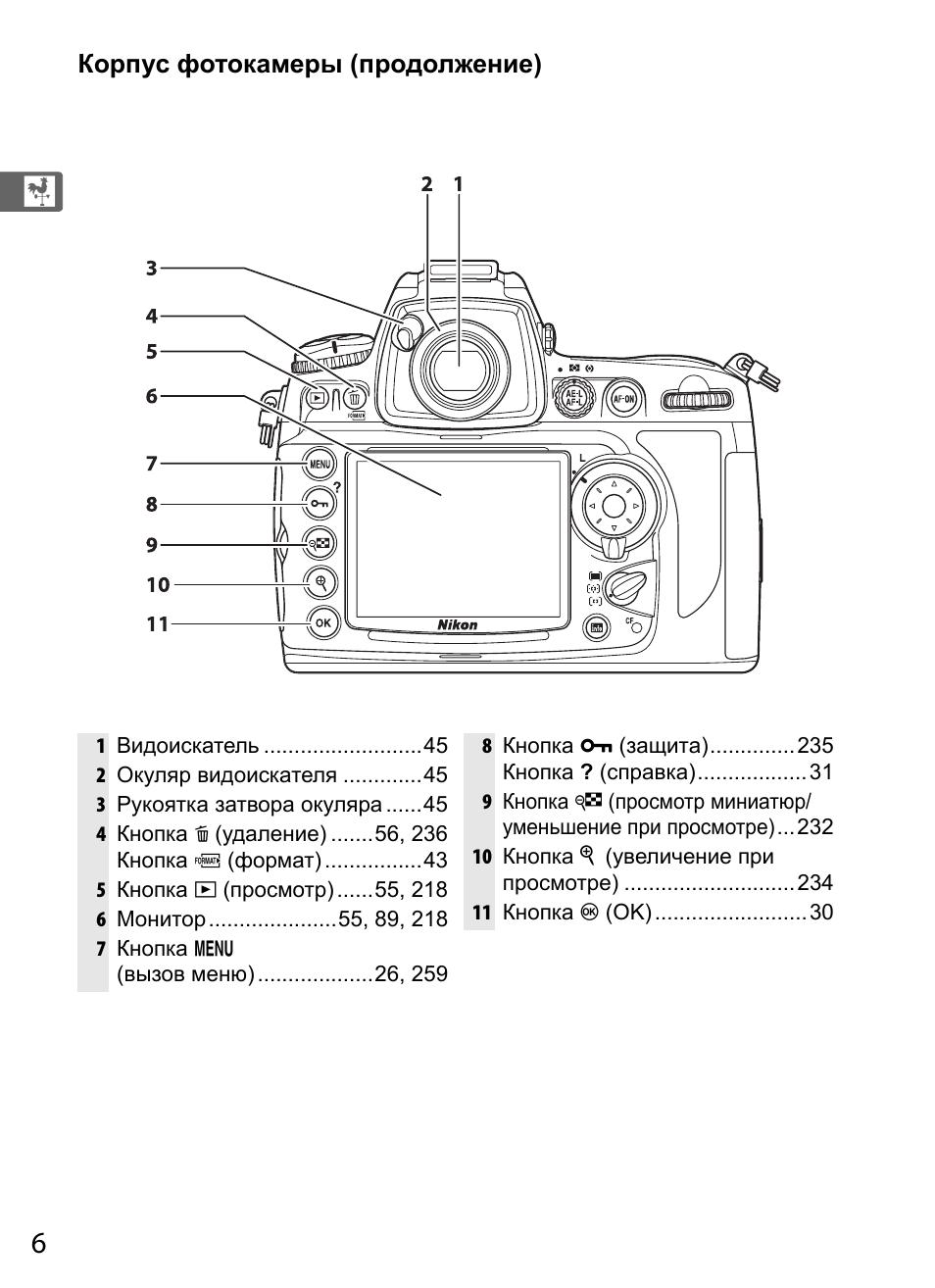 получается инструкция по эксплуатации фотоаппарата никон разрешил