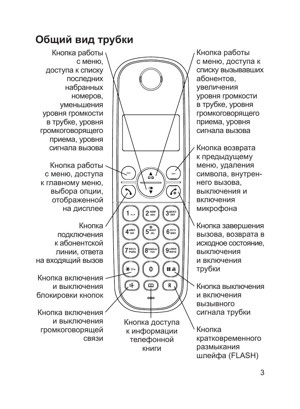 инструкция к радиотелефону texet tx-d4400a