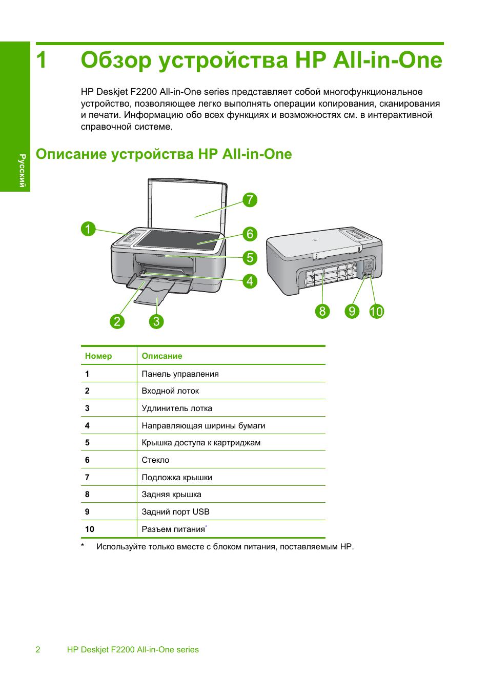 Схема заправки картриджей для струйных принтеров