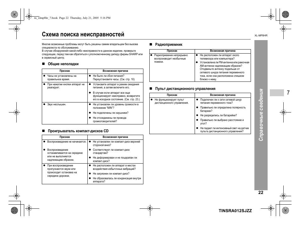 Поиск схем и инструкций