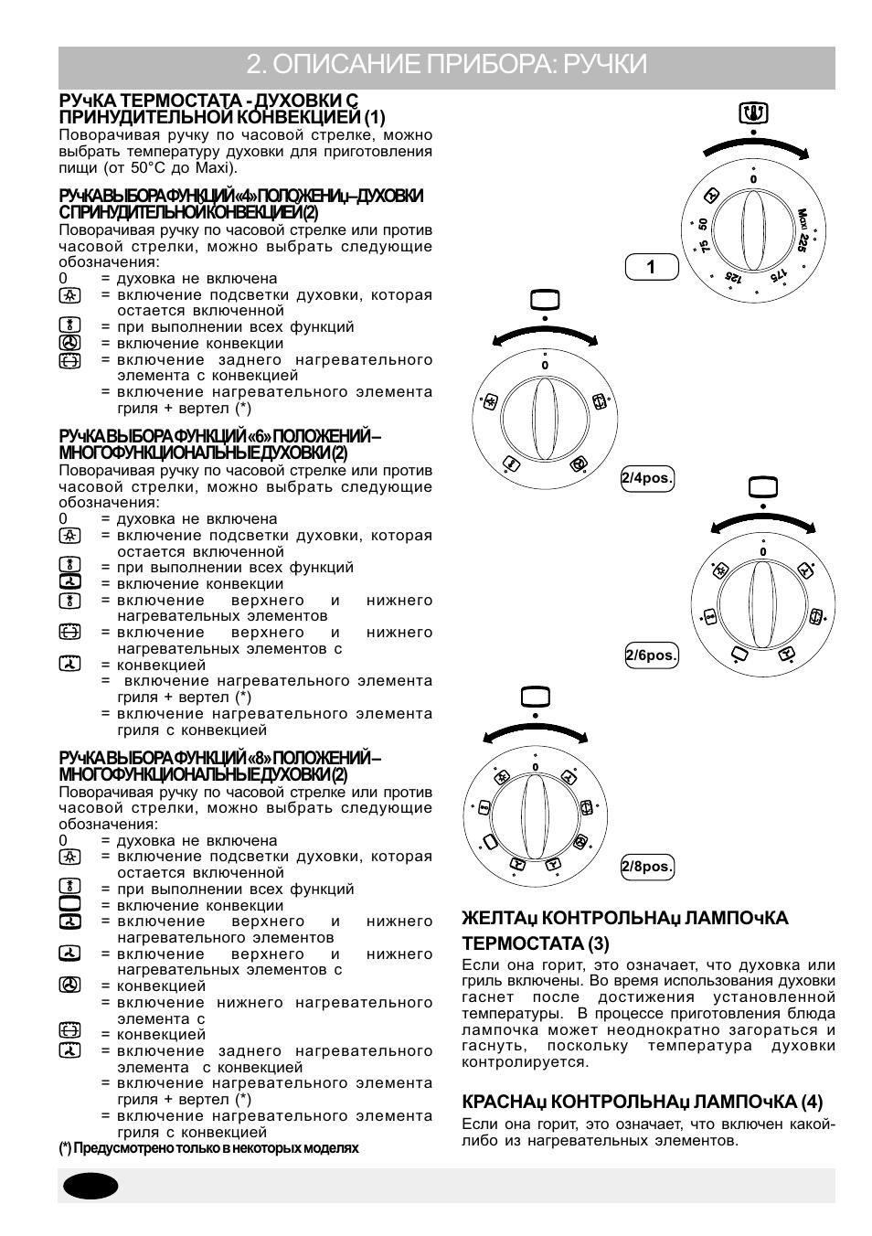 Газовая Плита Zanussi Инструкция  sonyazhelotovan