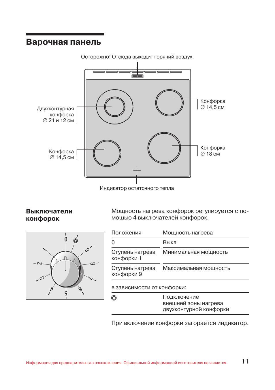 инструкция варочной панели бош