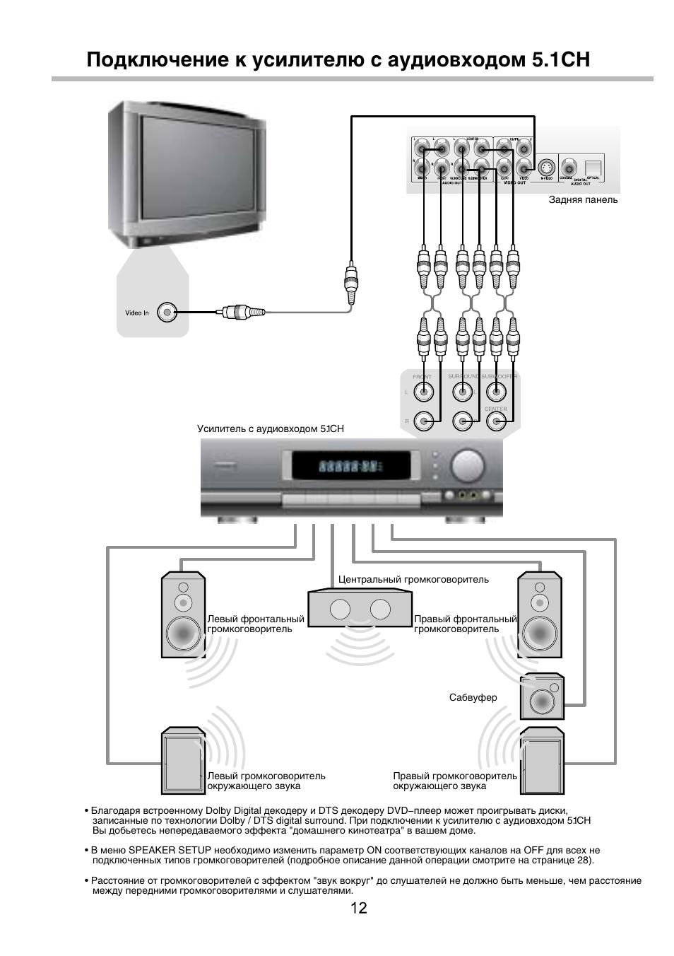 Схема соединения ресиверов триколор тв