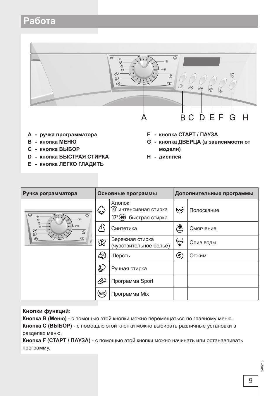 Схема стиральной машины gorenje ws 43121