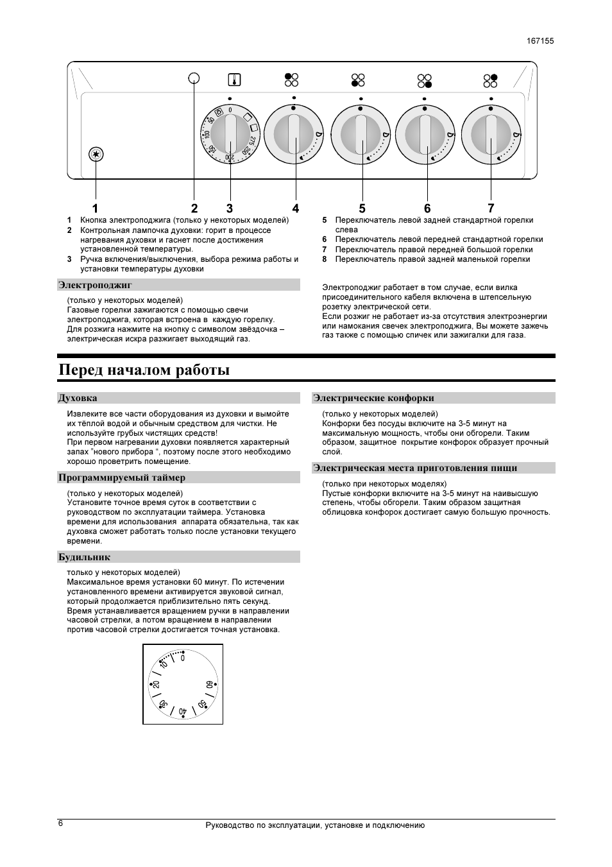 инструкция по эксплуатации электроплиты gorenje retro