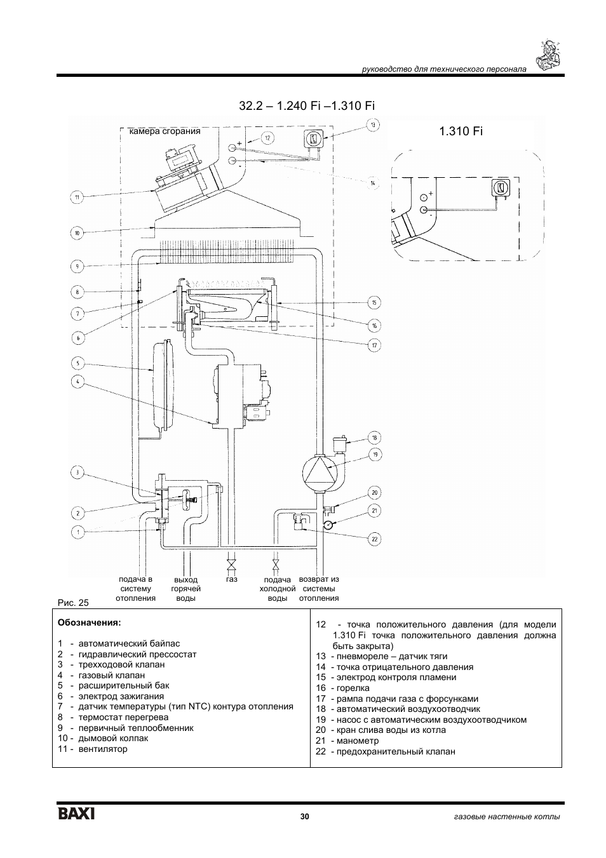 310 fi baxi luna 3 for Manuale termostato luna in 20 fi