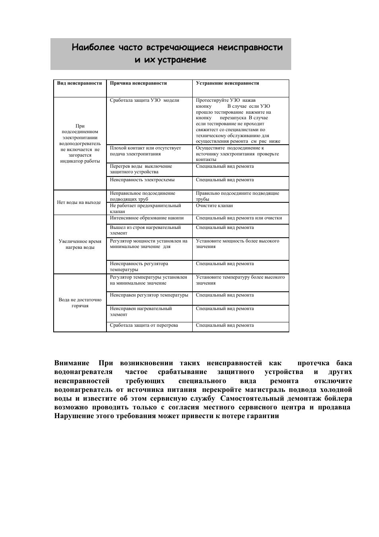 polaris fds-80v инструкции по эксплуатации