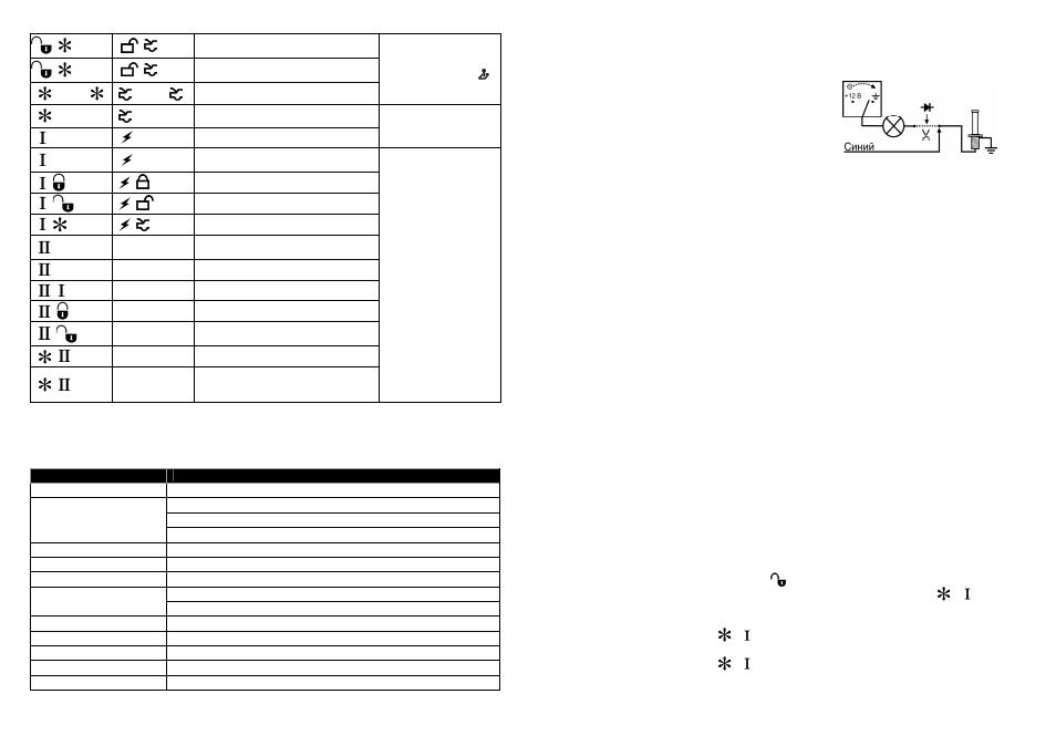 Автосигнализация Flashpoint S5 инструкция - картинка 4