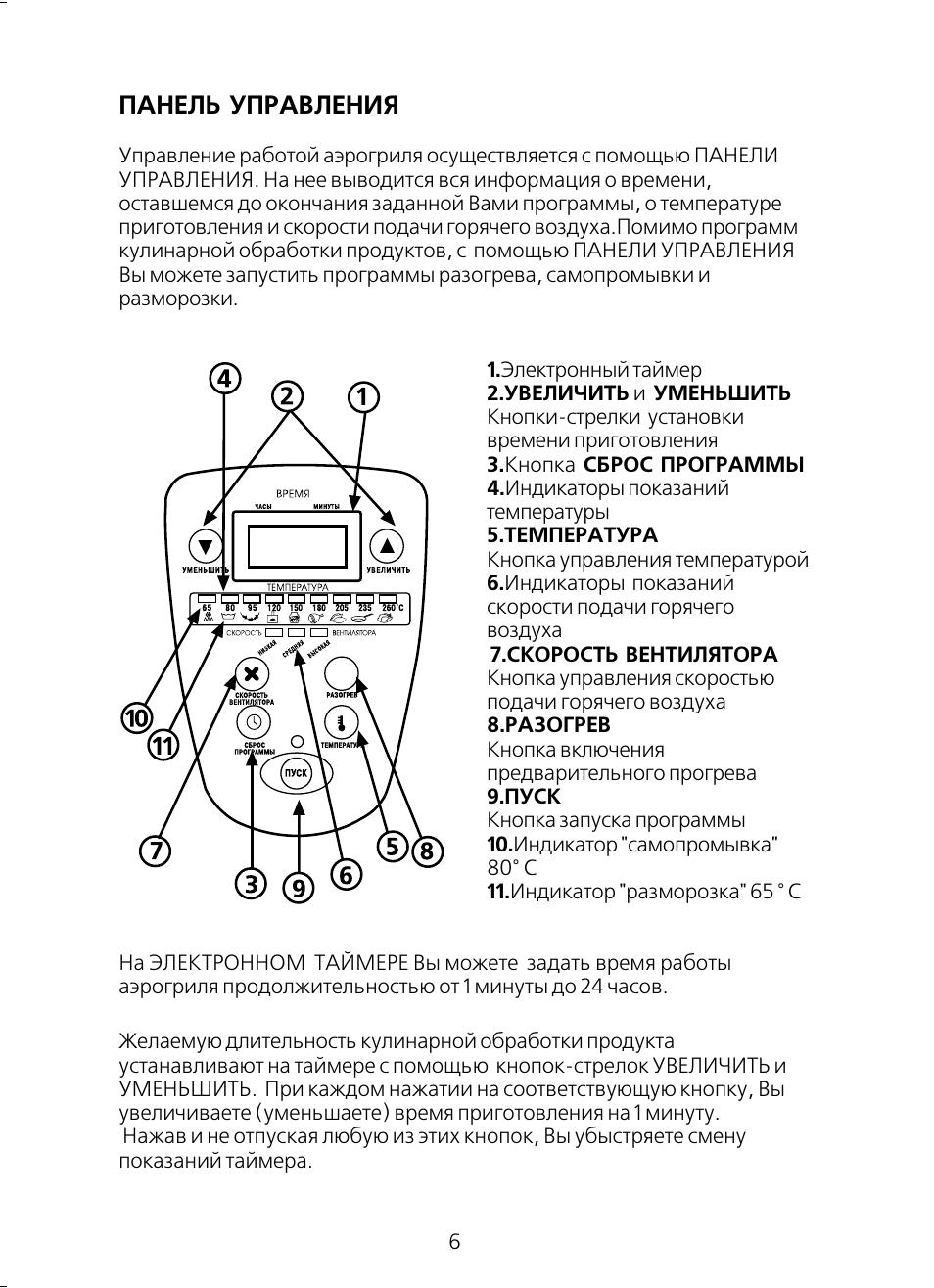 инструкция аэрогриль hotter hx 1057