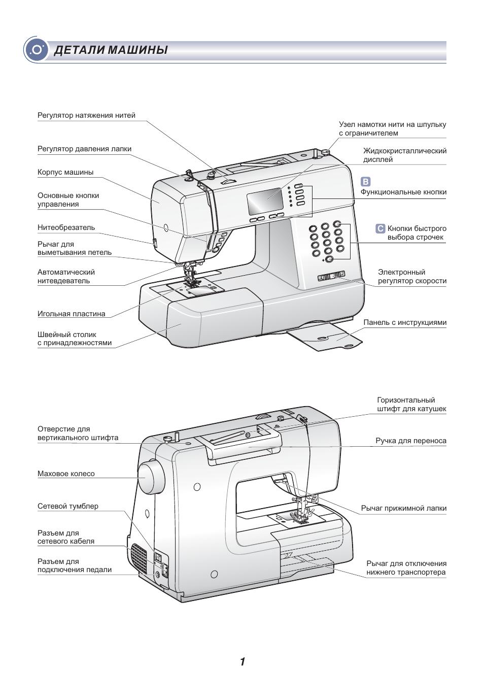 Строение швейной машинки схема