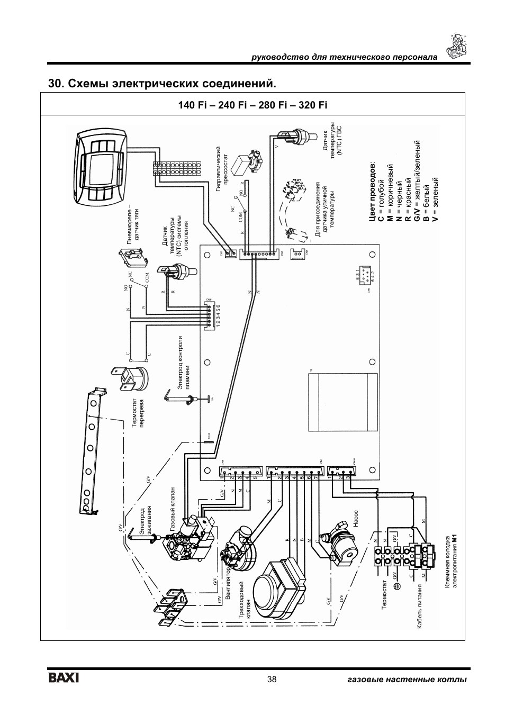 Схема подключения газового котла baxi к отоплению