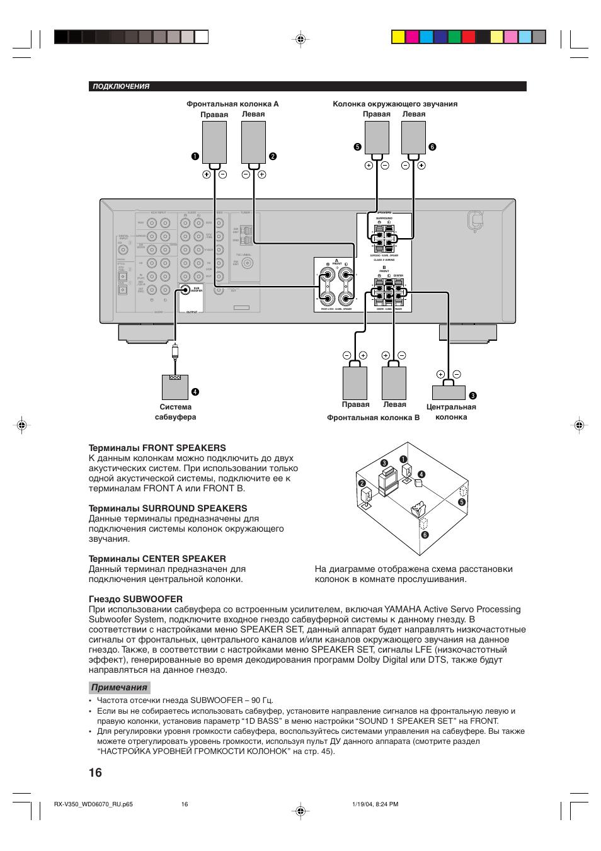 Схема yamaha rx-v371.