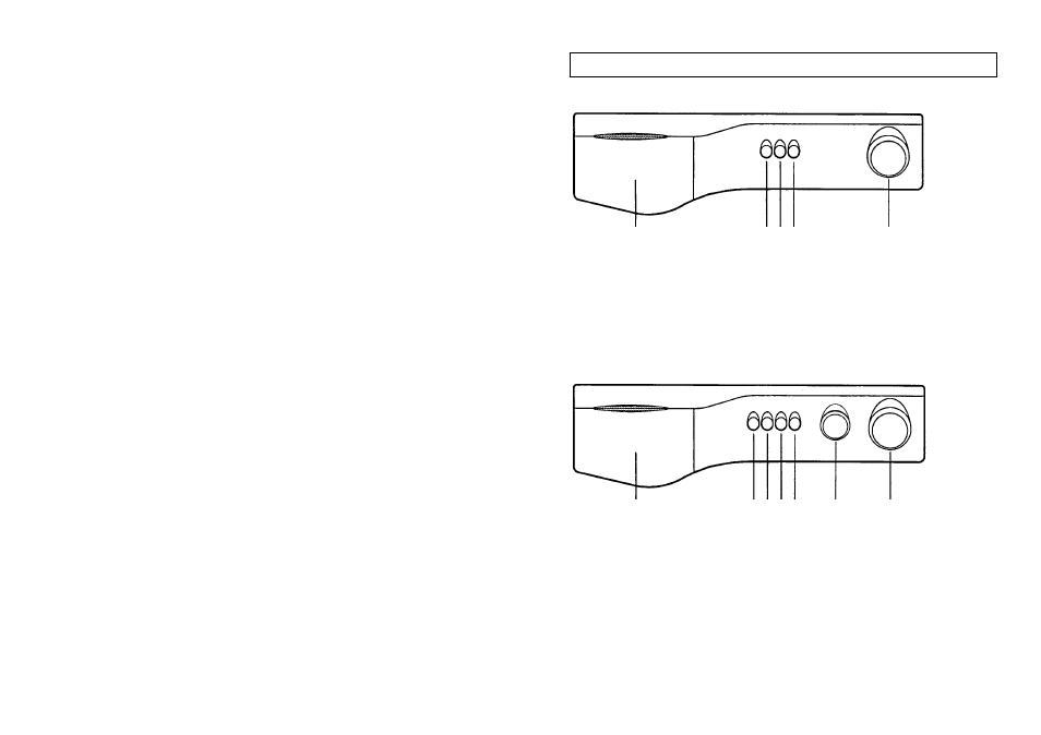 Candy Aqua 1000 Df инструкция - картинка 3
