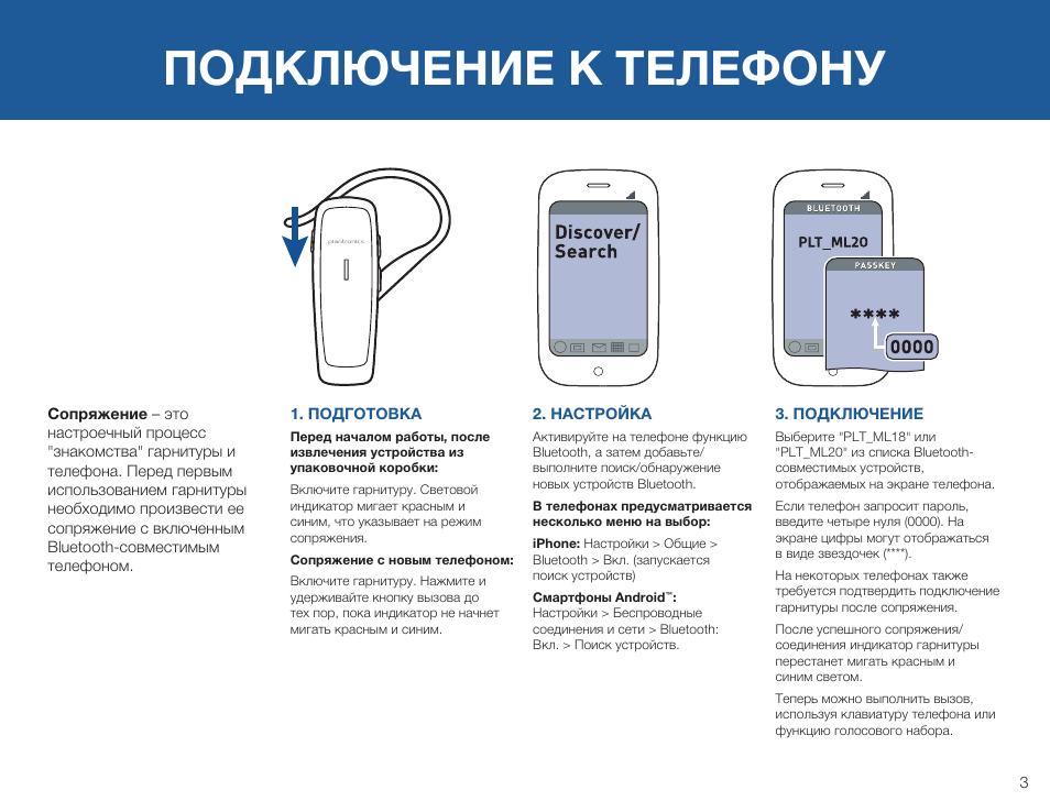 Знакомства с телефоном бесплатно киров