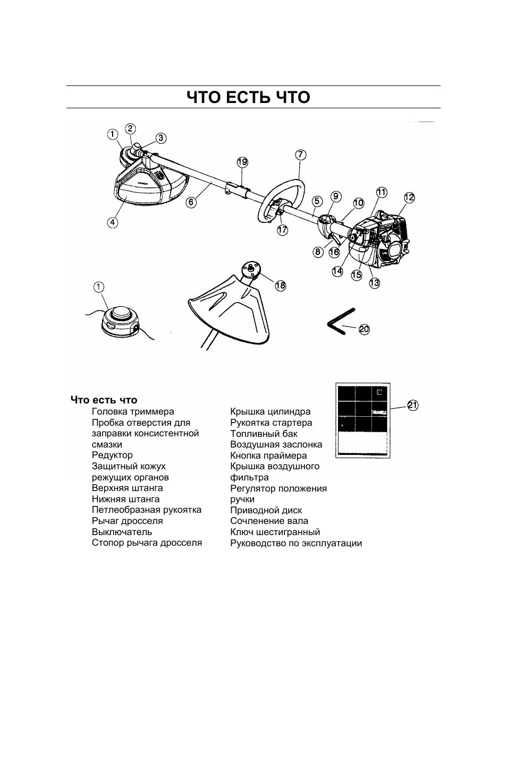 хускварна 128r инструкция по эксплуатации на русском