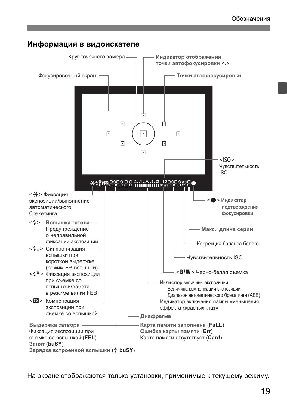 canon 450d инструкция на русском читать