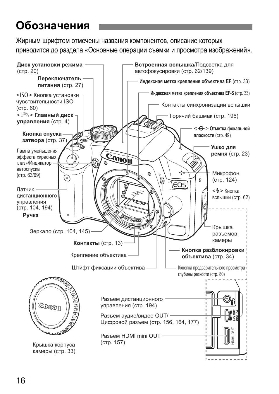 закрытого типа инструкция фотоаппарата кэнон поргина призвала ответу