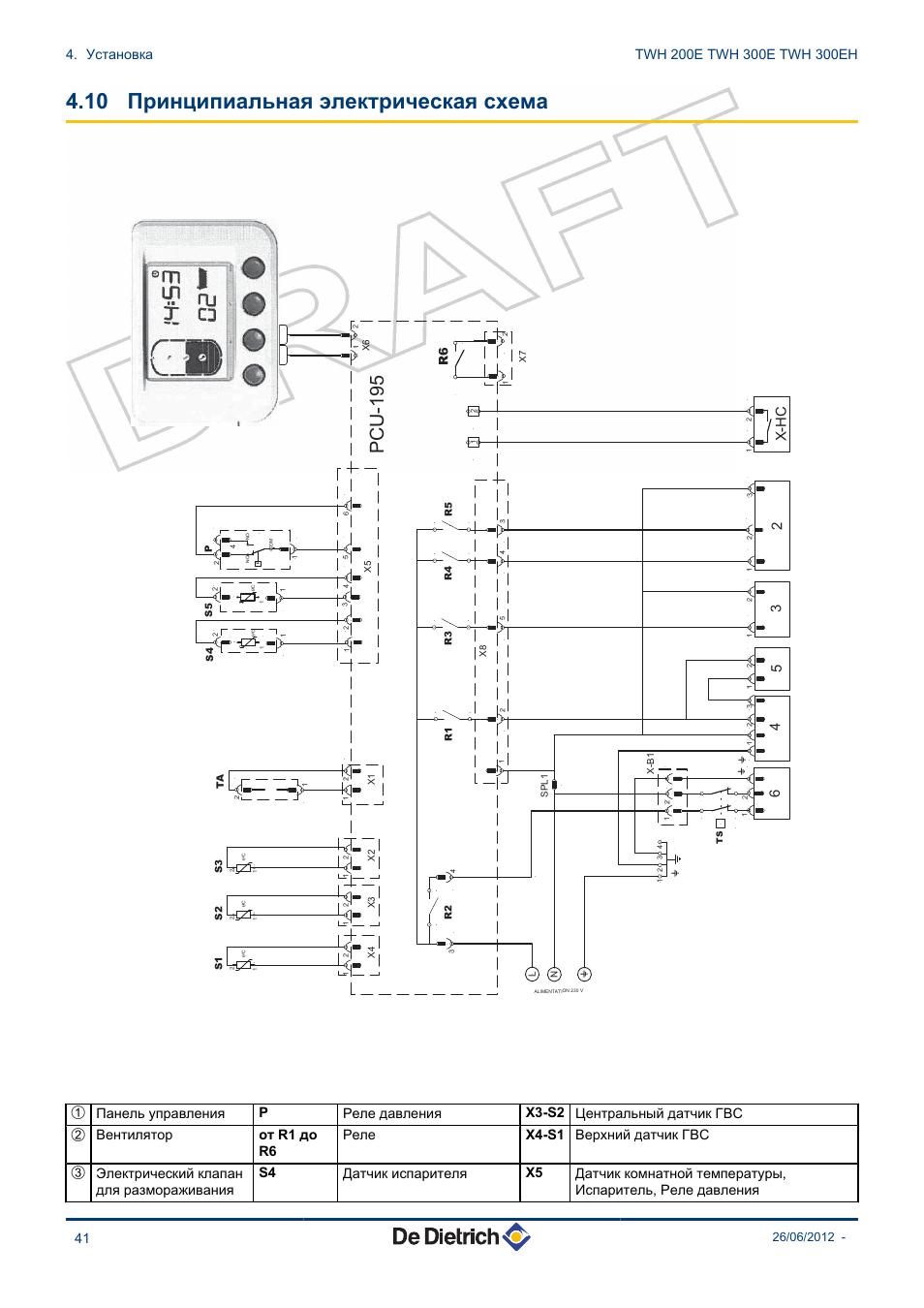 Принципиальная электрическая схема управления вентилятором