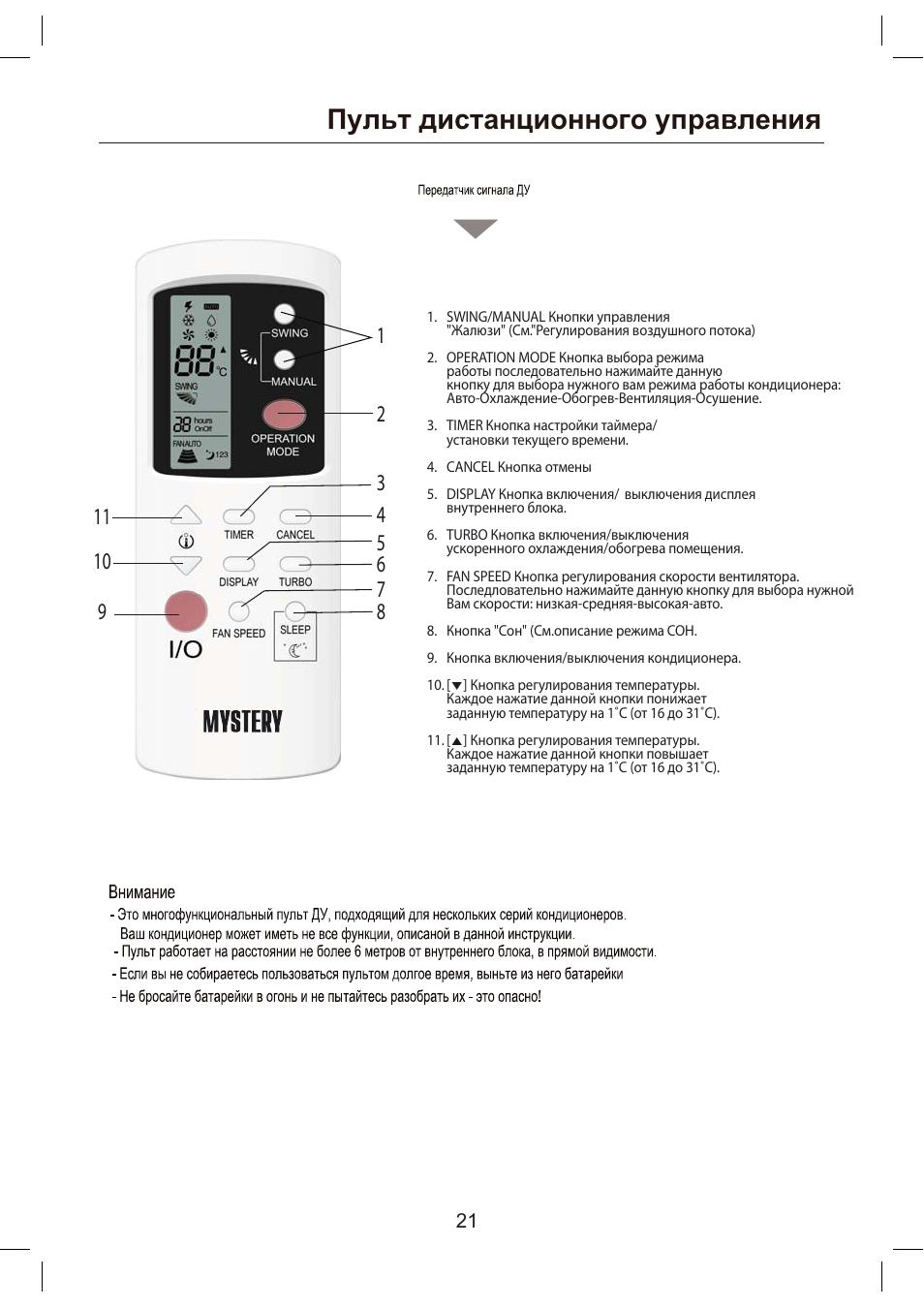 инструкция к кондиционеру gree gwh12mb
