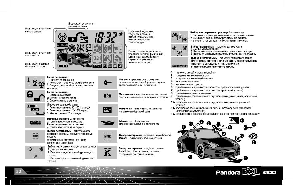 сигнализация пандора dx90 инструкция по эксплуатации брелка