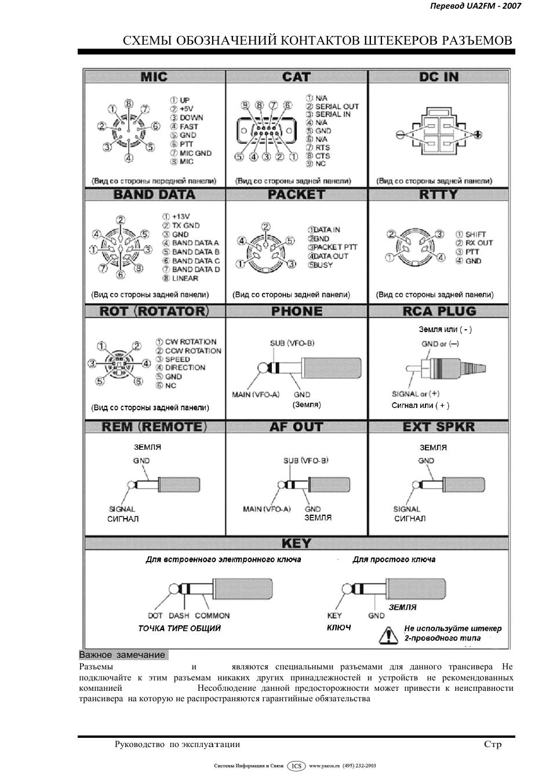 Обозначения в схемах разъемов штепсельных