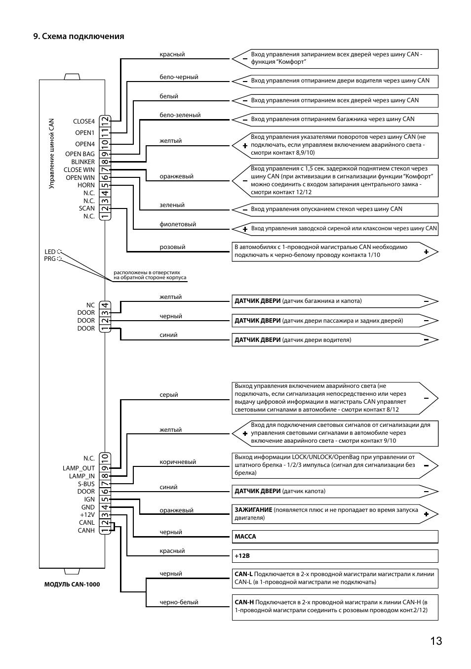 Схема проводки сигнализации томагавк
