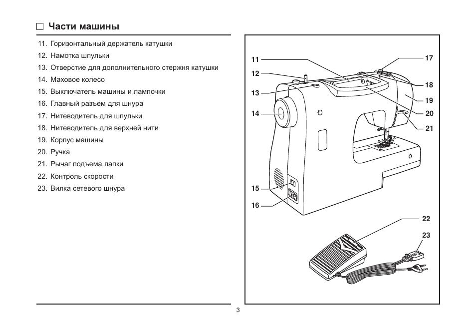 инструкция к швейной машине singer 2250