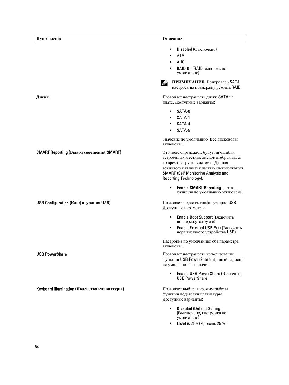 Инструкция по эксплуатации Dell Latitude E6430 ATG | Страница 64 / 87