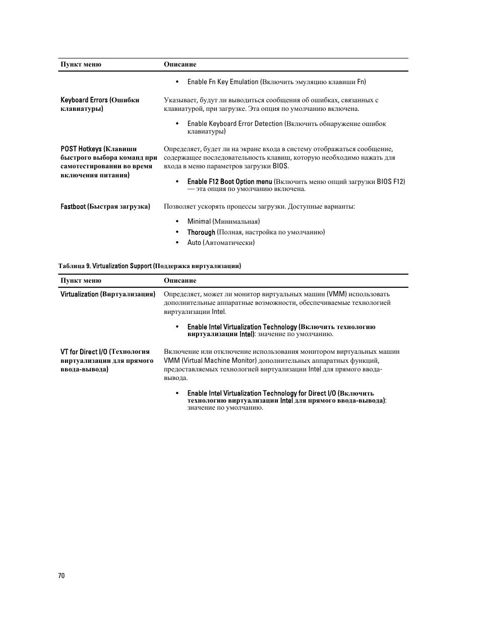 Инструкция по эксплуатации Dell Latitude E6430 ATG