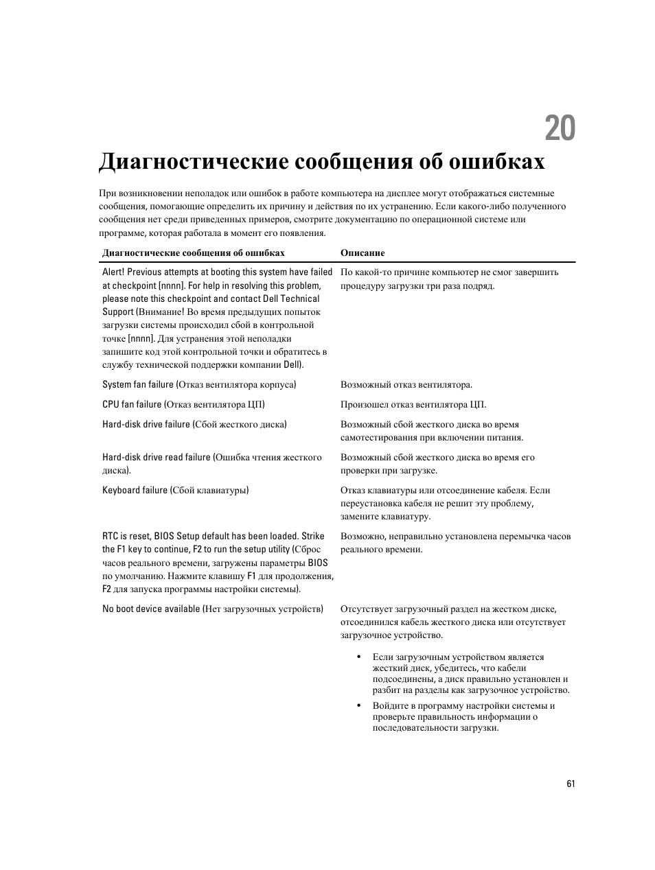 Диагностические сообщения об ошибках, Глава | Инструкция по