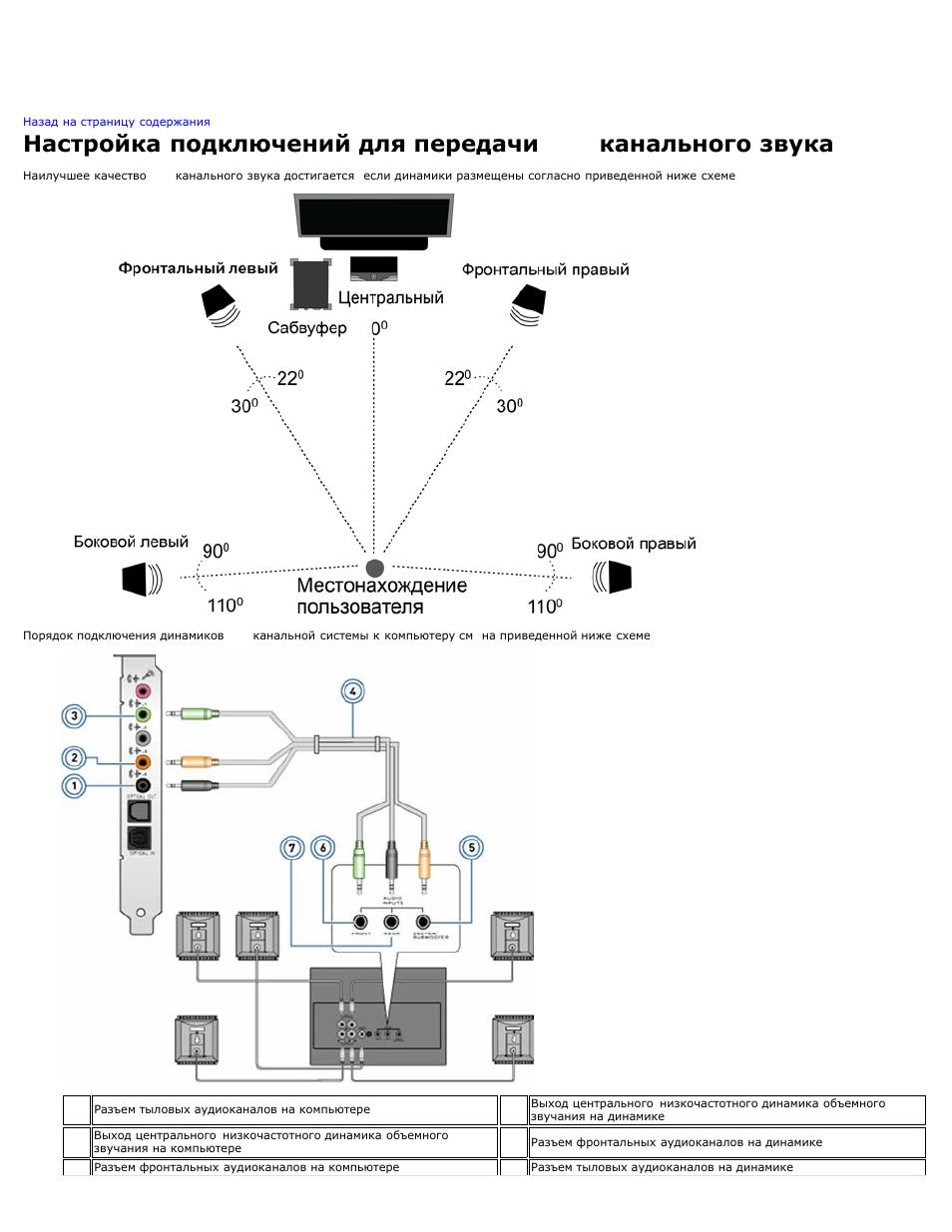 Схема последовательного соединения динамиков