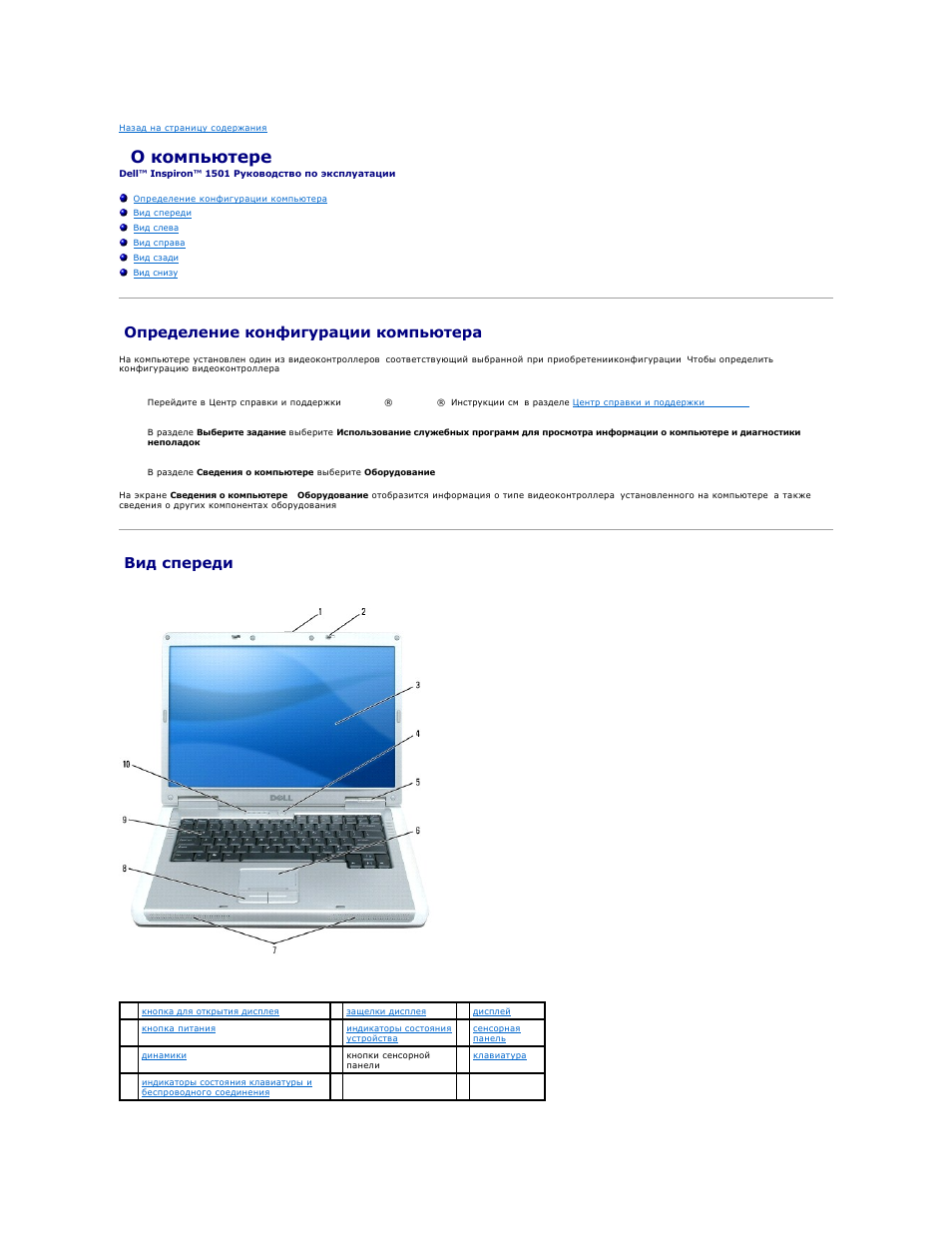 инструкция по эксплуатации ноутбука dell inspiron