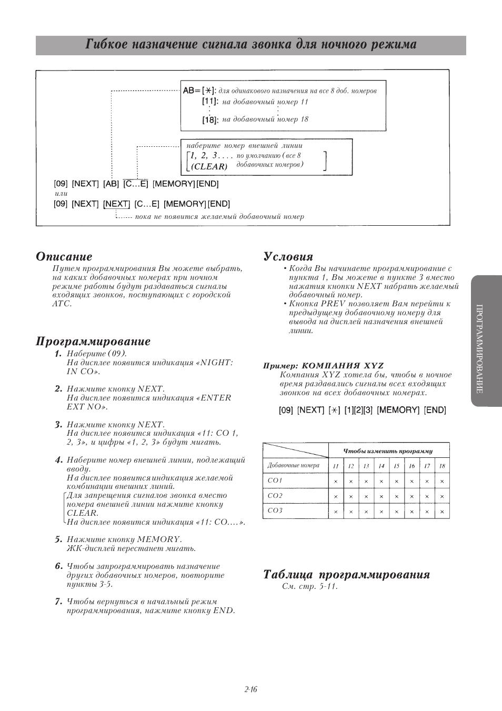Инструкция по программировании panasonic