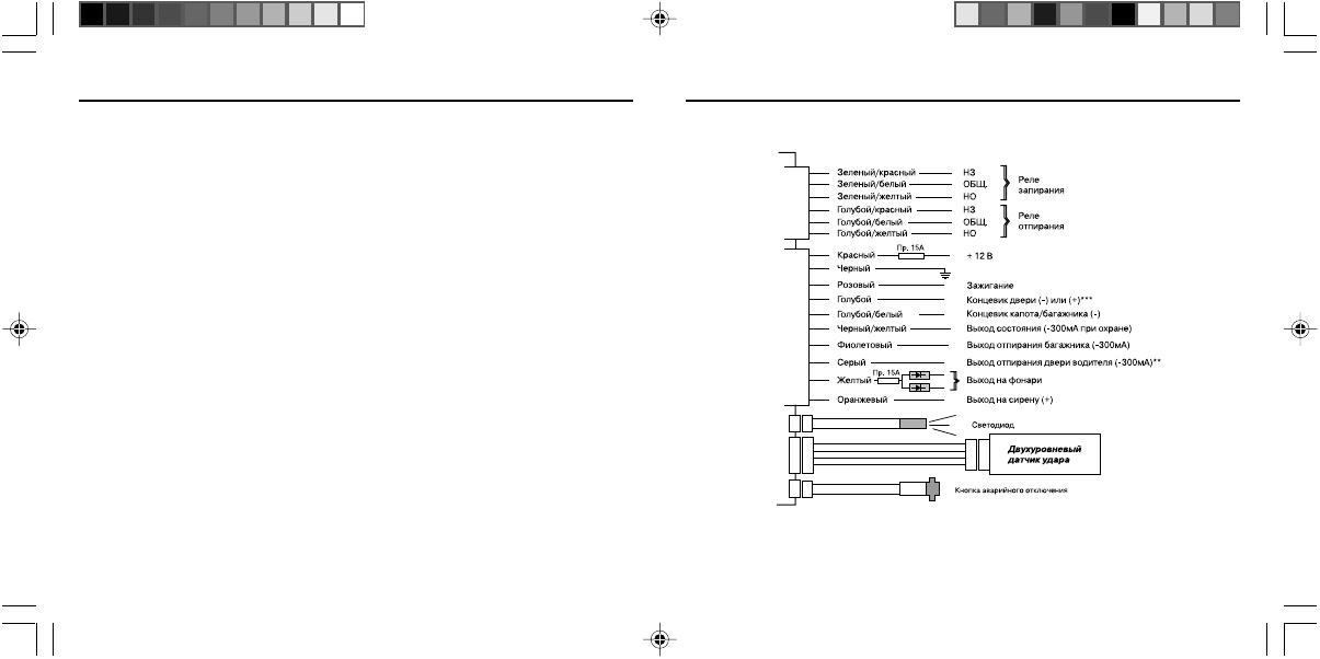 Cenmax Hit 320 инструкция - картинка 2