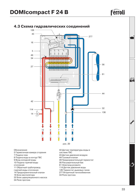 Теплообменник газовый схема