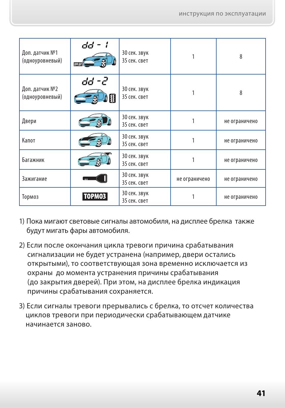 инструкция по эксплуатации starline a39-cn