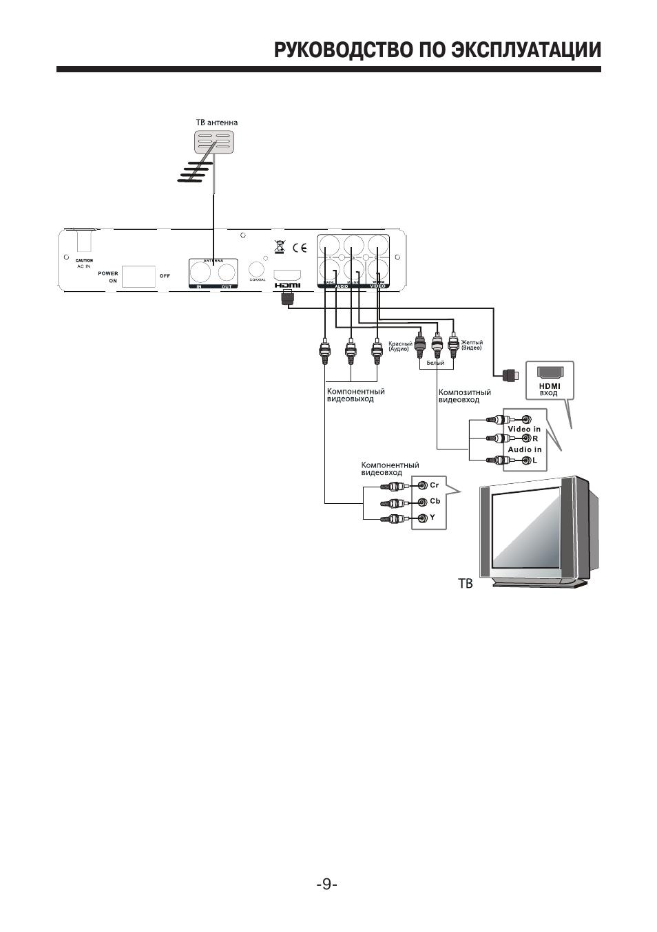 Схема тв тюнер mystery mmp 85dt2