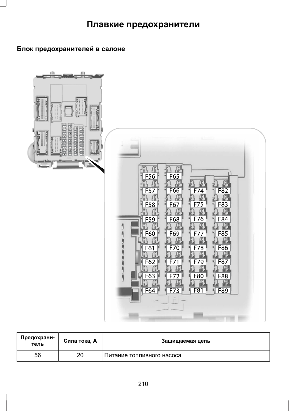 Схема форд фокус 3 седан предохранители