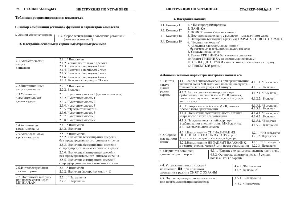 сталкер 600 инструкция по эксплуатации таблица