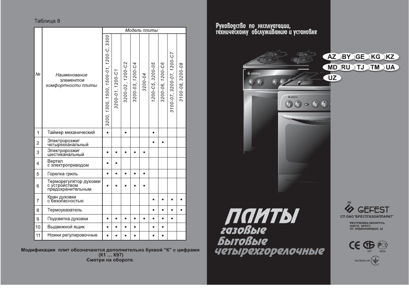 инструкция по эксплуатации газовой плиты гефест