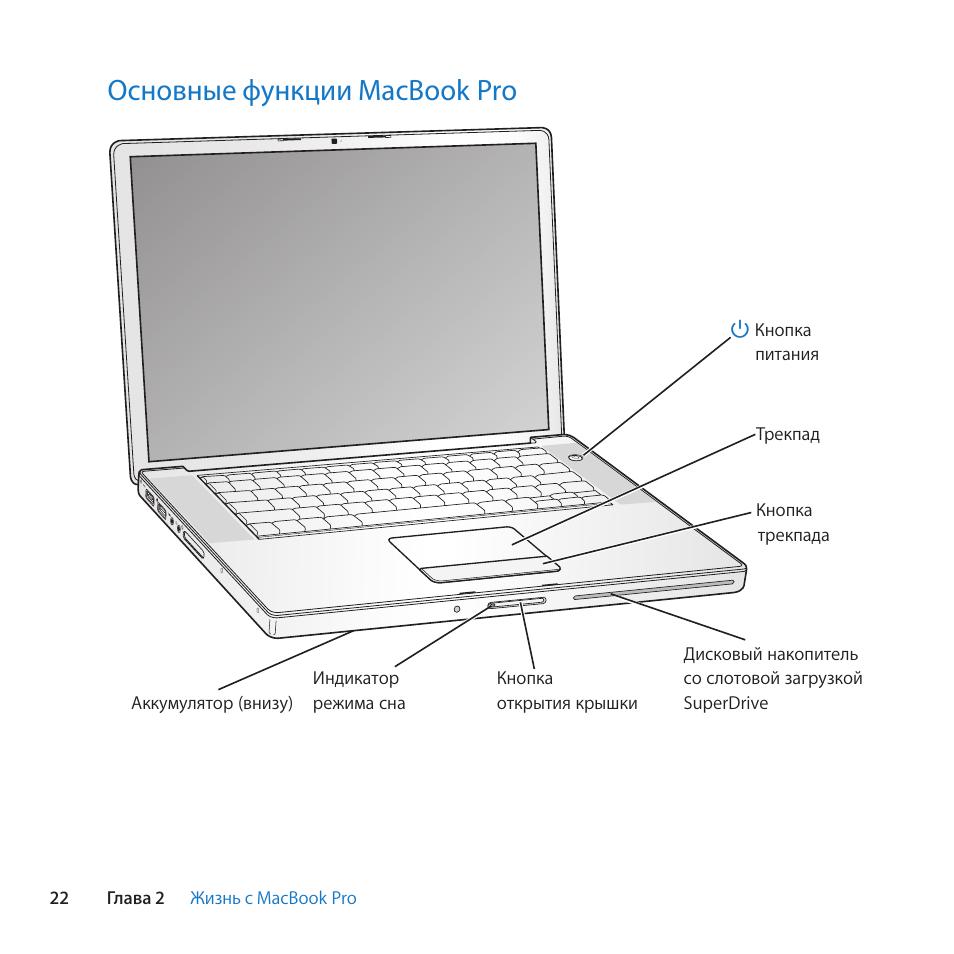 Функции ноутбука картинки
