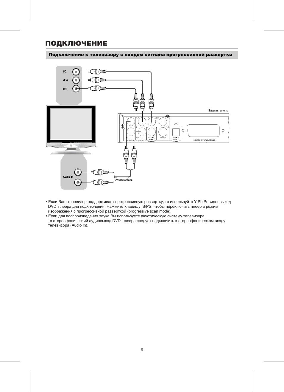 Инструкция Подключение Bbk Плеер К Телевизору Способы